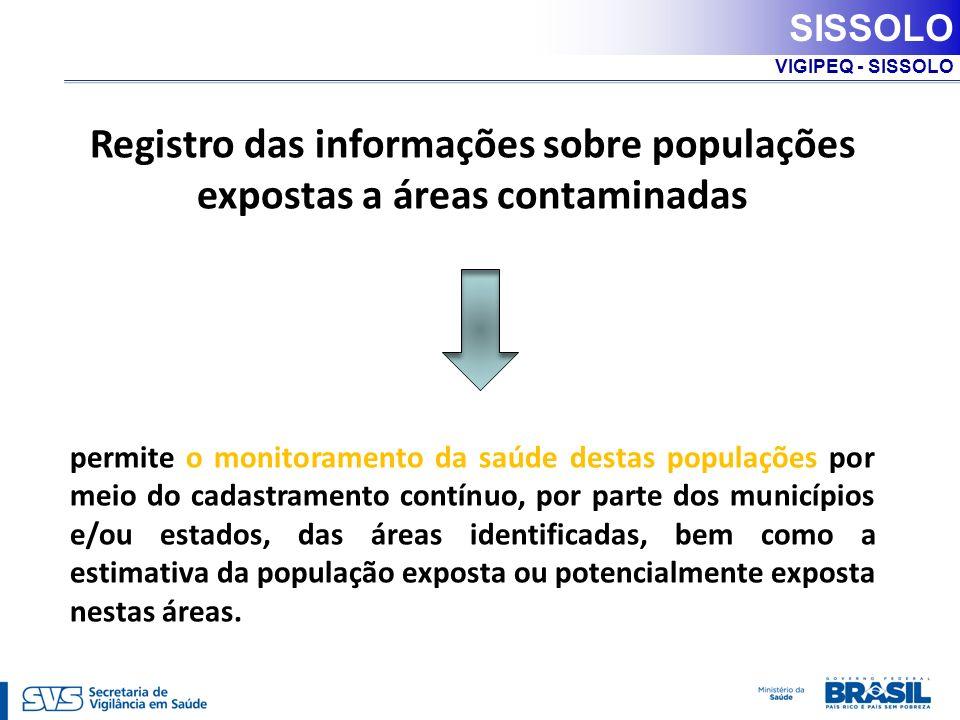 SISSOLO Registro das informações sobre populações expostas a áreas contaminadas.