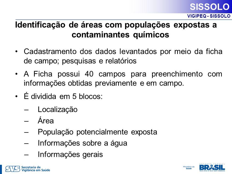SISSOLO Identificação de áreas com populações expostas a contaminantes químicos.