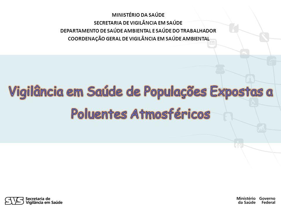 Vigilância em Saúde de Populações Expostas a Poluentes Atmosféricos