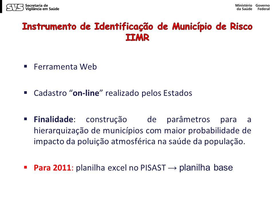 Instrumento de Identificação de Município de Risco IIMR