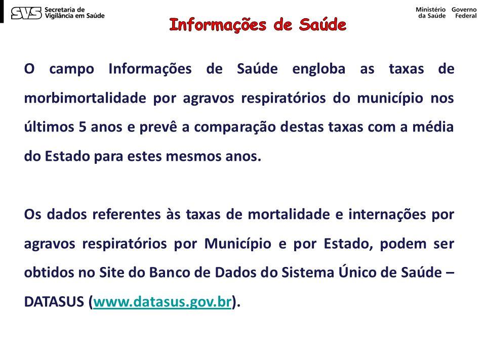 Informações de Saúde