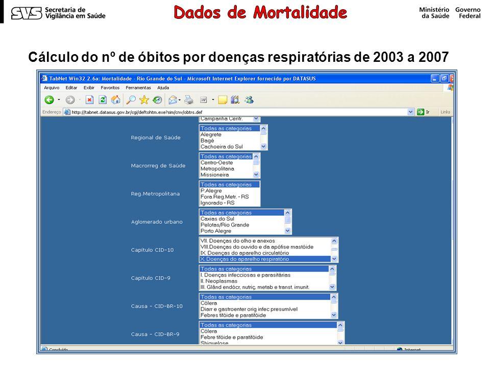 Dados de Mortalidade Cálculo do nº de óbitos por doenças respiratórias de 2003 a 2007