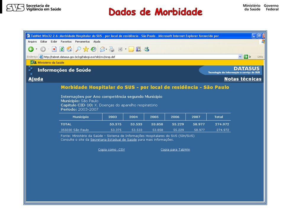 Dados de Morbidade