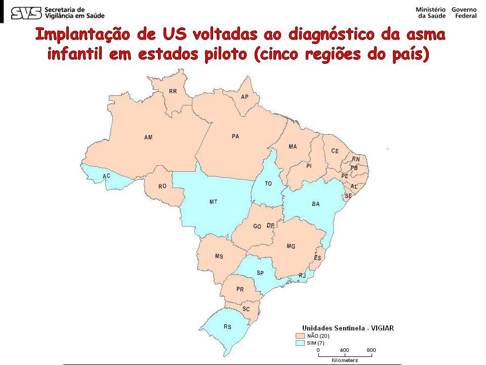 Implantação de US voltadas ao diagnóstico da asma infantil em estados piloto (cinco regiões do país)