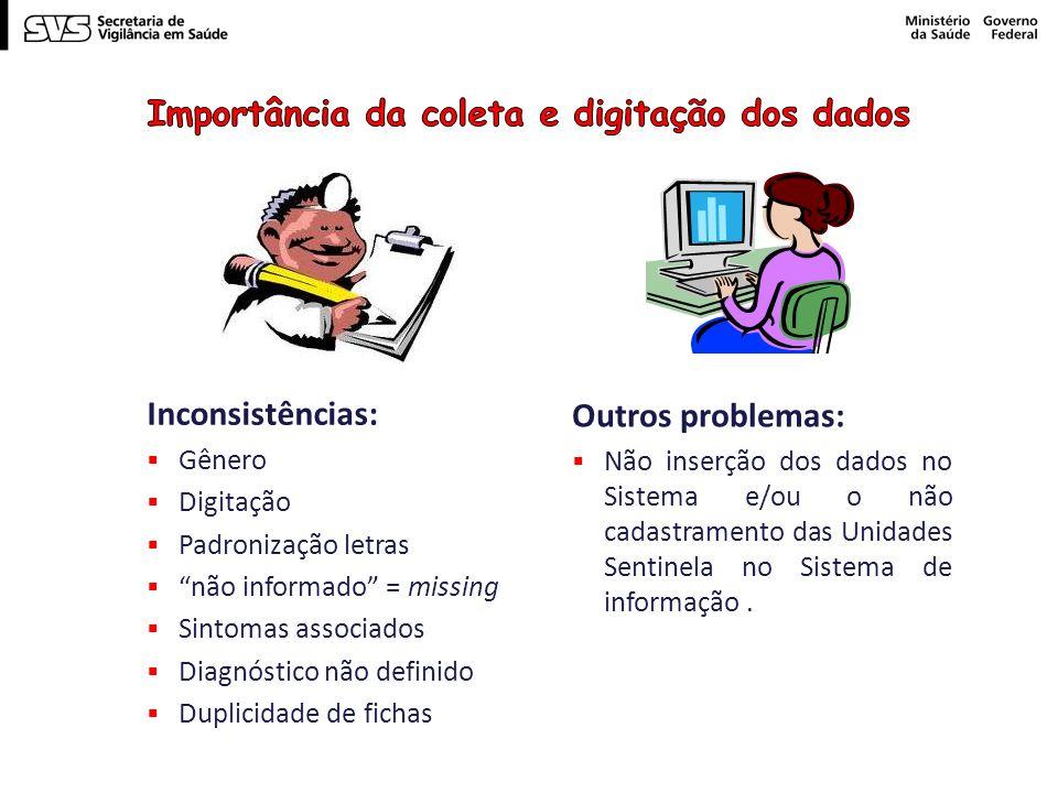 Importância da coleta e digitação dos dados