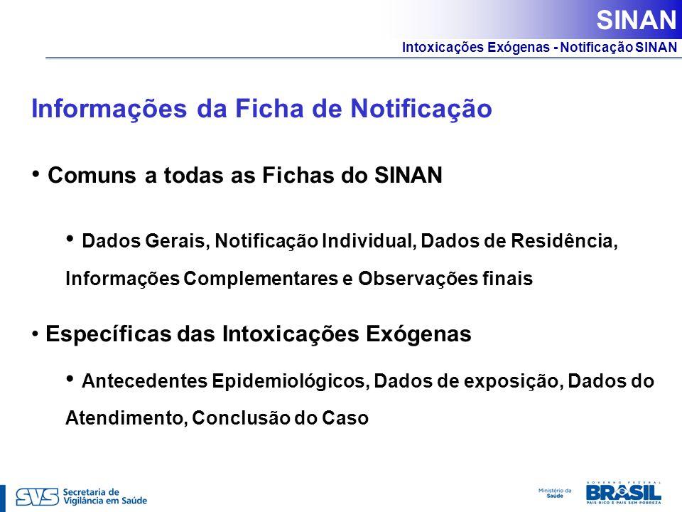 Informações da Ficha de Notificação Comuns a todas as Fichas do SINAN