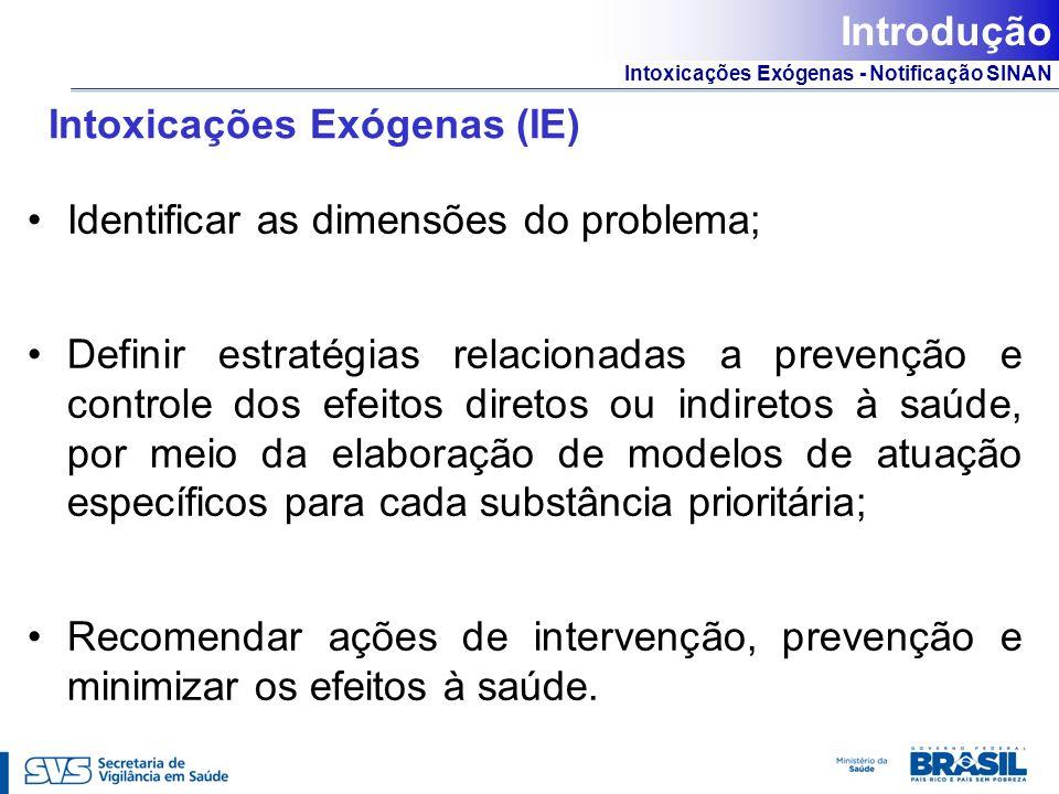 Intoxicações Exógenas (IE)