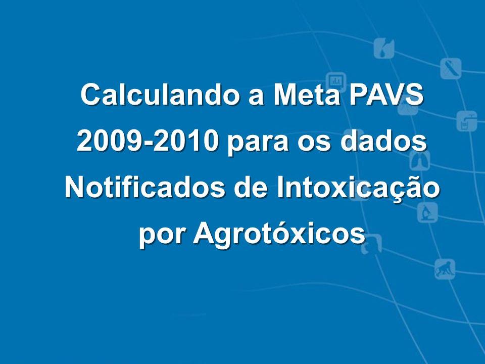 Calculando a Meta PAVS 2009-2010 para os dados Notificados de Intoxicação por Agrotóxicos