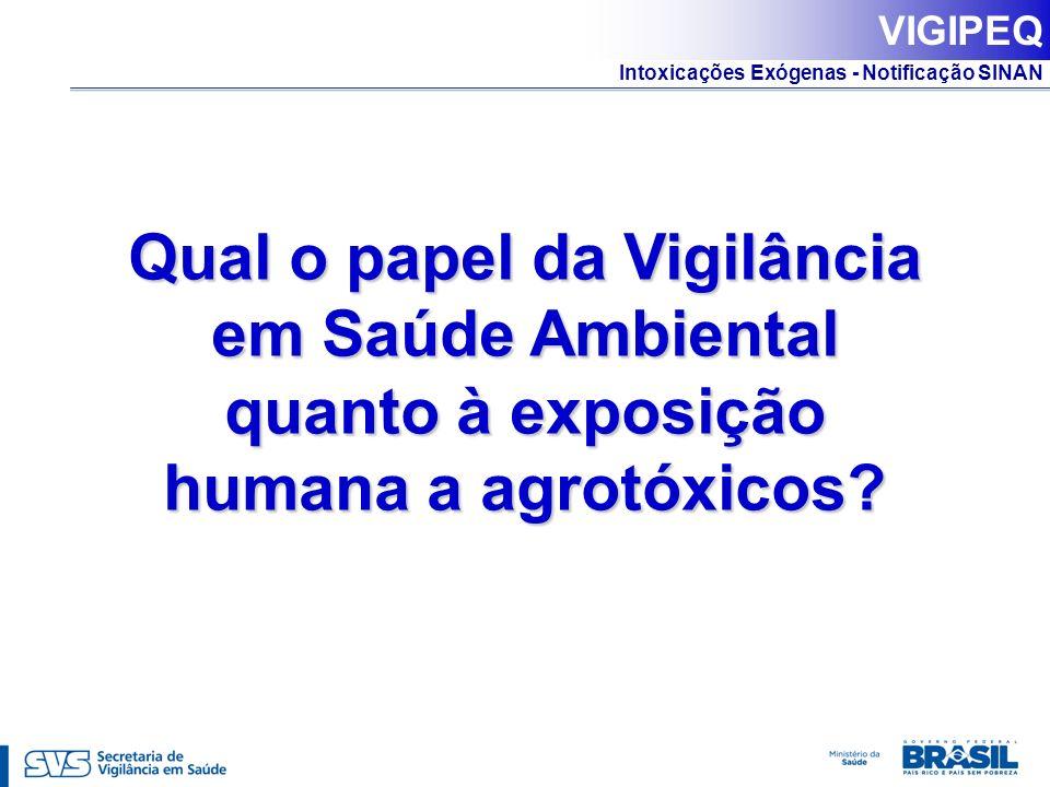 VIGIPEQ Qual o papel da Vigilância em Saúde Ambiental quanto à exposição humana a agrotóxicos