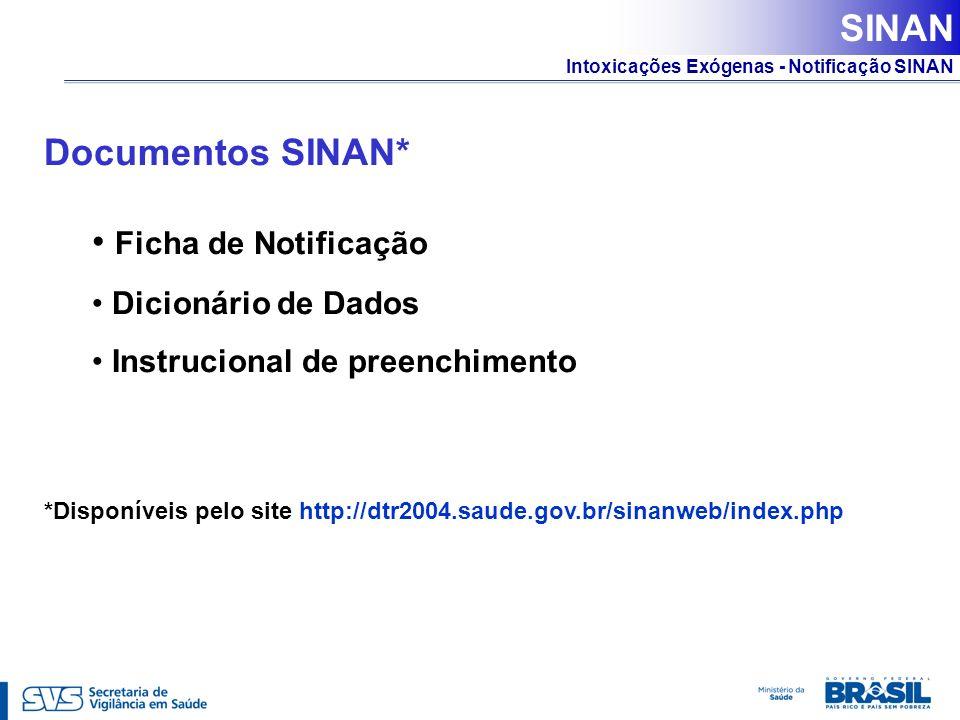 SINAN Documentos SINAN* Ficha de Notificação Dicionário de Dados