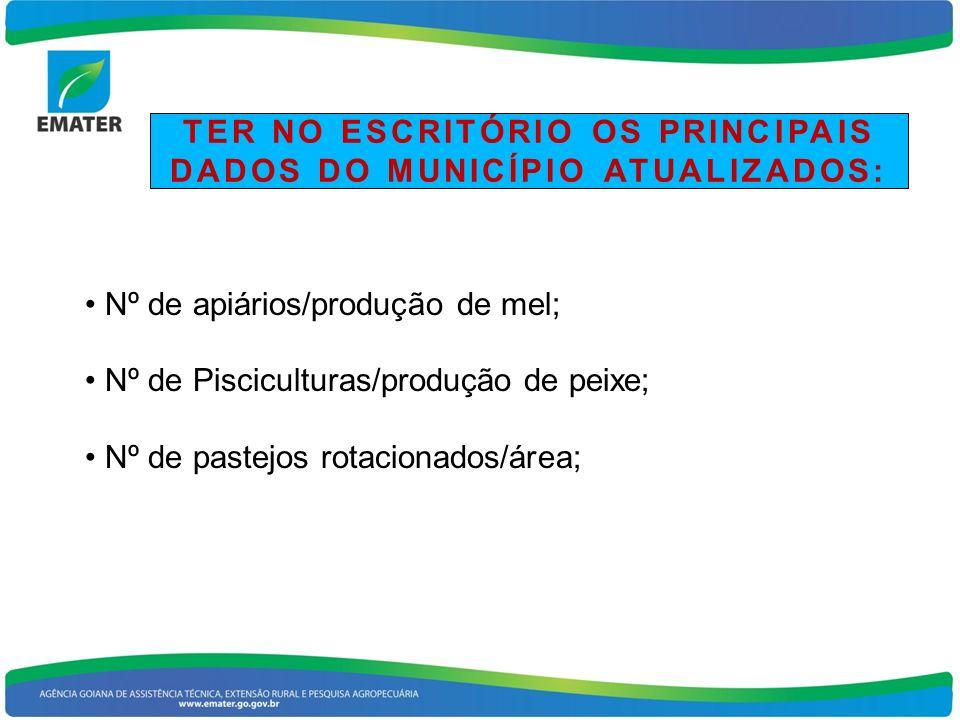 TER NO ESCRITÓRIO OS PRINCIPAIS DADOS DO MUNICÍPIO ATUALIZADOS: