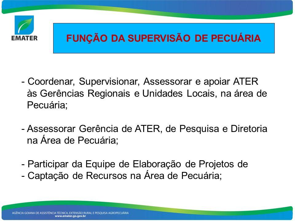 FUNÇÃO DA SUPERVISÃO DE PECUÁRIA