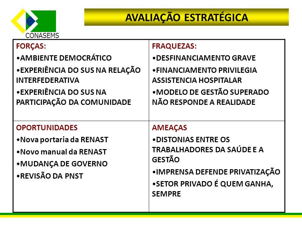 AVALIAÇÃO ESTRATÉGICA