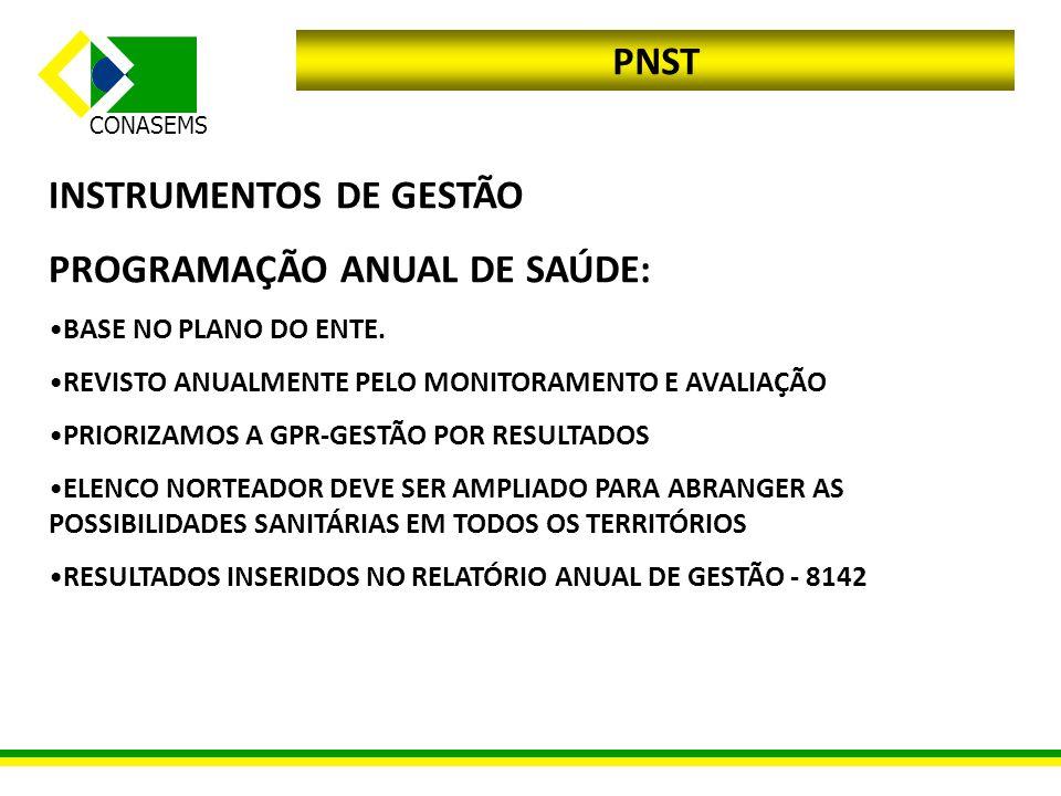 INSTRUMENTOS DE GESTÃO PROGRAMAÇÃO ANUAL DE SAÚDE: