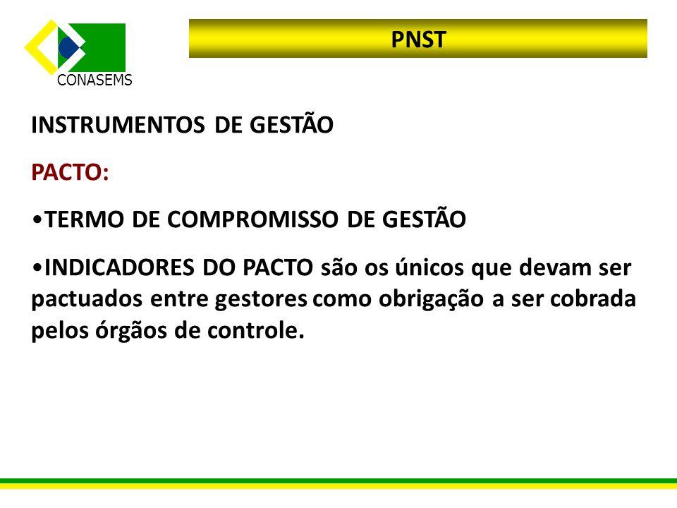 PNST INSTRUMENTOS DE GESTÃO. PACTO: TERMO DE COMPROMISSO DE GESTÃO.