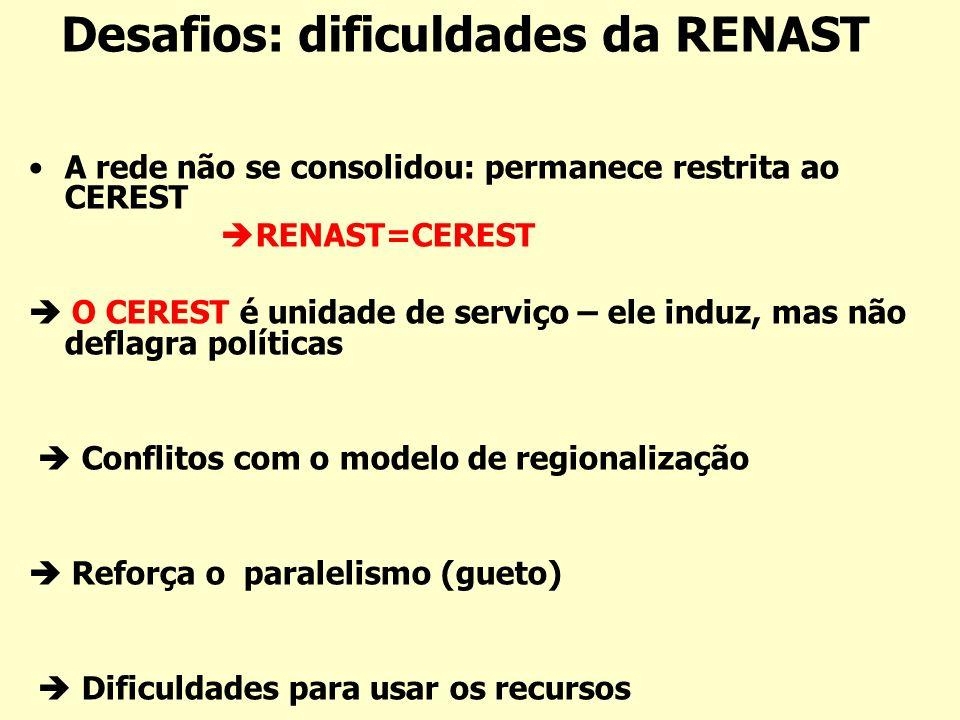 Desafios: dificuldades da RENAST