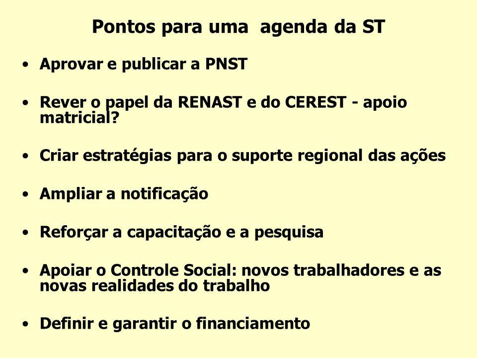Pontos para uma agenda da ST