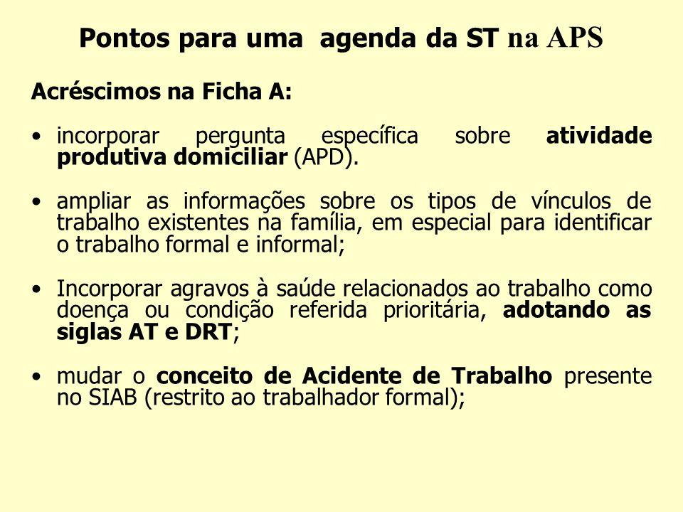 Pontos para uma agenda da ST na APS