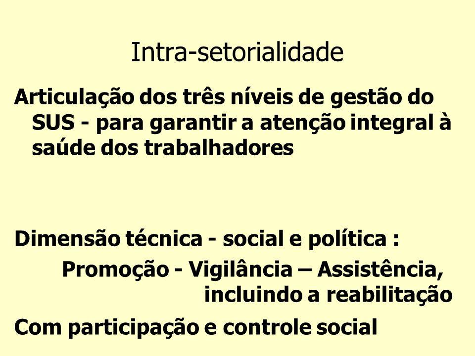 Intra-setorialidade Articulação dos três níveis de gestão do SUS - para garantir a atenção integral à saúde dos trabalhadores.