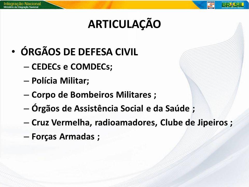 ARTICULAÇÃO ÓRGÃOS DE DEFESA CIVIL CEDECs e COMDECs; Polícia Militar;