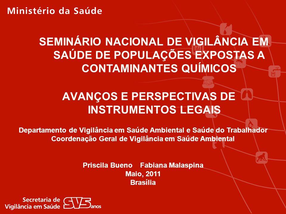 AVANÇOS E PERSPECTIVAS DE INSTRUMENTOS LEGAIS