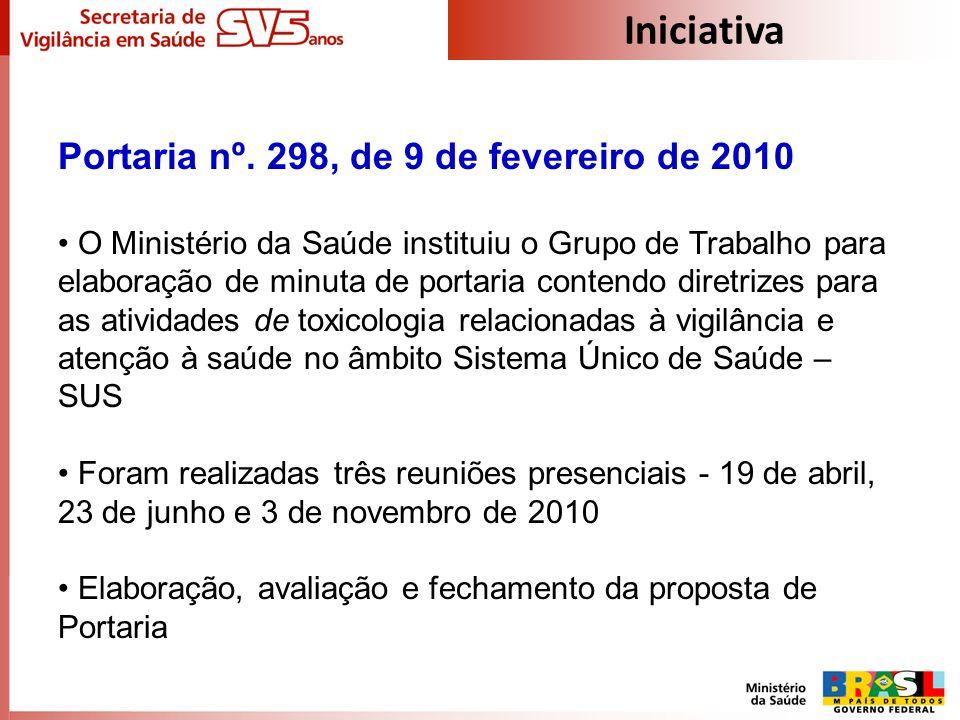 Iniciativa Portaria nº. 298, de 9 de fevereiro de 2010