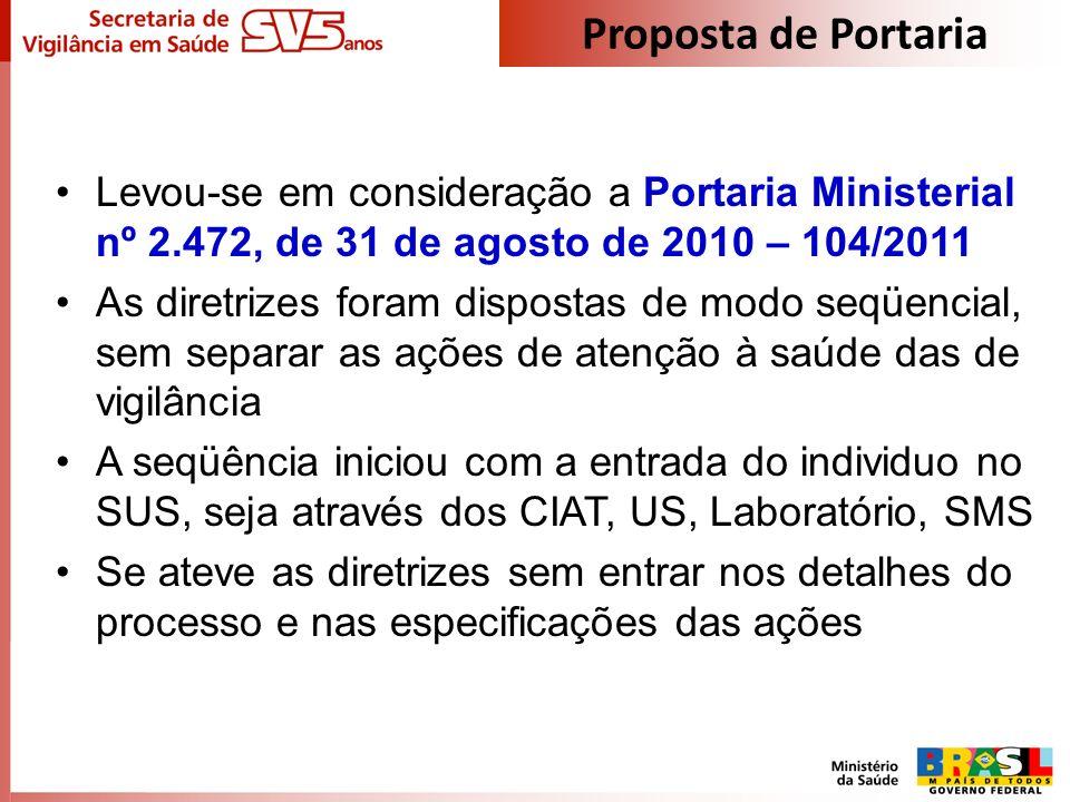Proposta de Portaria Levou-se em consideração a Portaria Ministerial nº 2.472, de 31 de agosto de 2010 – 104/2011.