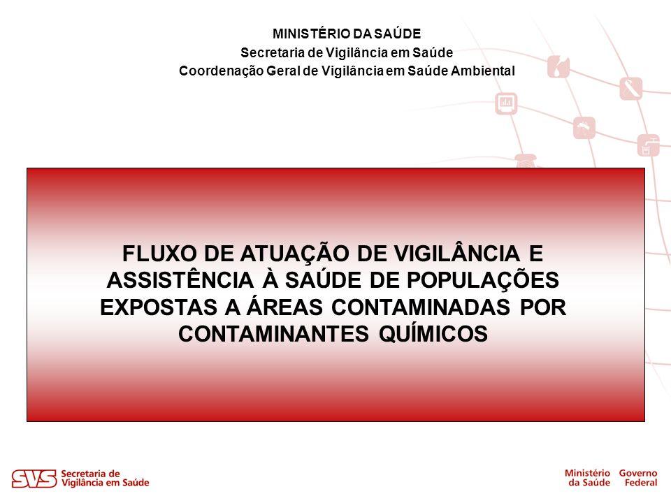 MINISTÉRIO DA SAÚDE Secretaria de Vigilância em Saúde. Coordenação Geral de Vigilância em Saúde Ambiental.