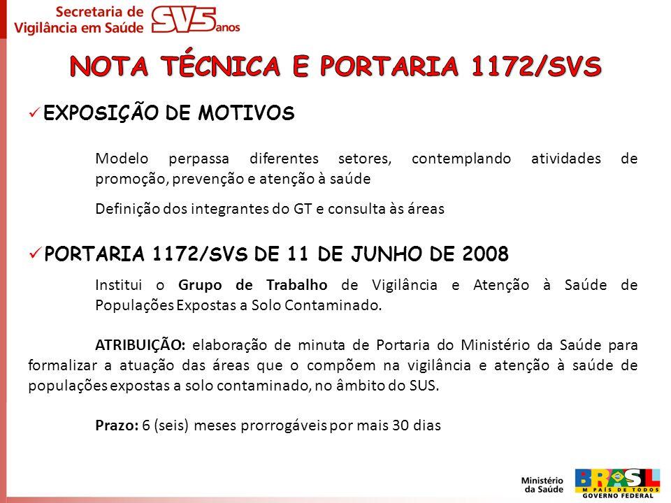 NOTA TÉCNICA E PORTARIA 1172/SVS
