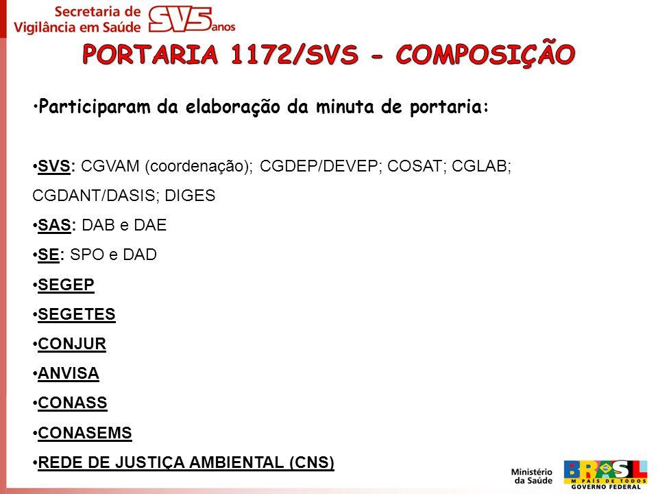 PORTARIA 1172/SVS - COMPOSIÇÃO