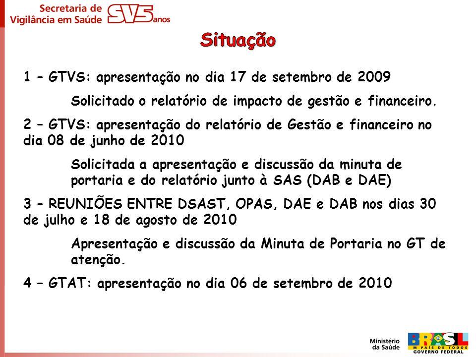 Situação 1 – GTVS: apresentação no dia 17 de setembro de 2009