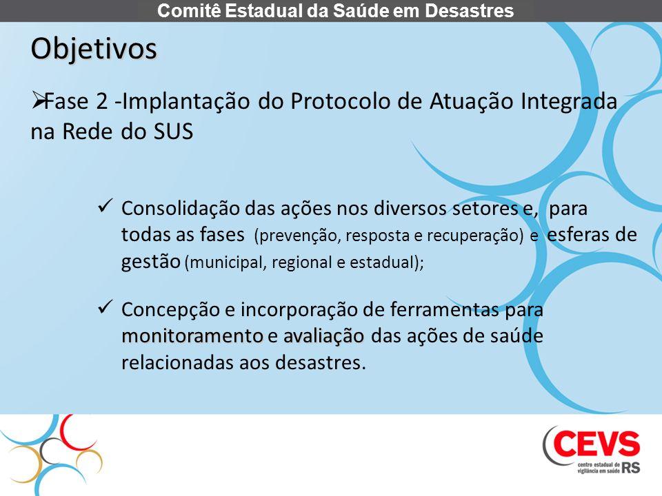 Comitê Estadual da Saúde em Desastres