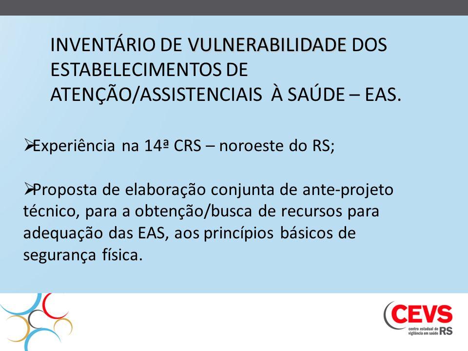 INVENTÁRIO DE VULNERABILIDADE DOS ESTABELECIMENTOS DE ATENÇÃO/ASSISTENCIAIS À SAÚDE – EAS.
