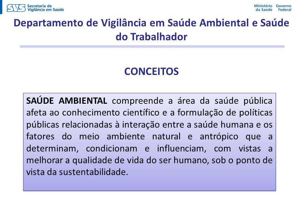 Departamento de Vigilância em Saúde Ambiental e Saúde do Trabalhador