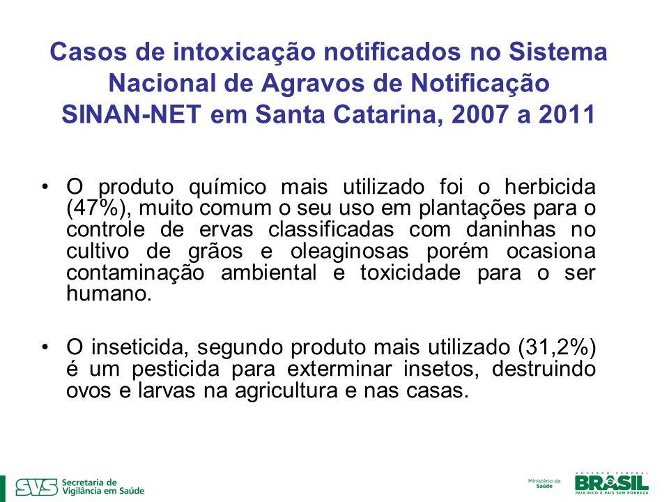 Casos de intoxicação notificados no Sistema Nacional de Agravos de Notificação SINAN-NET em Santa Catarina, 2007 a 2011