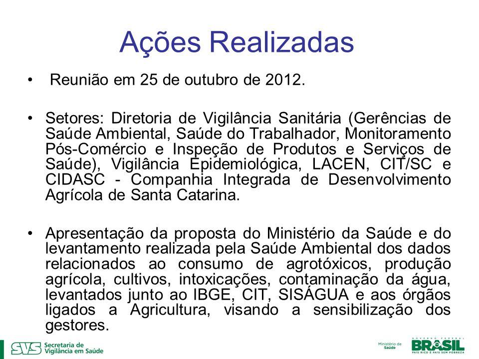 Ações Realizadas Reunião em 25 de outubro de 2012.