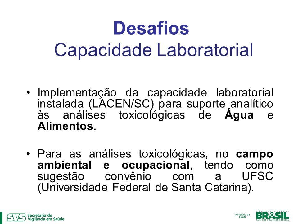 Desafios Capacidade Laboratorial