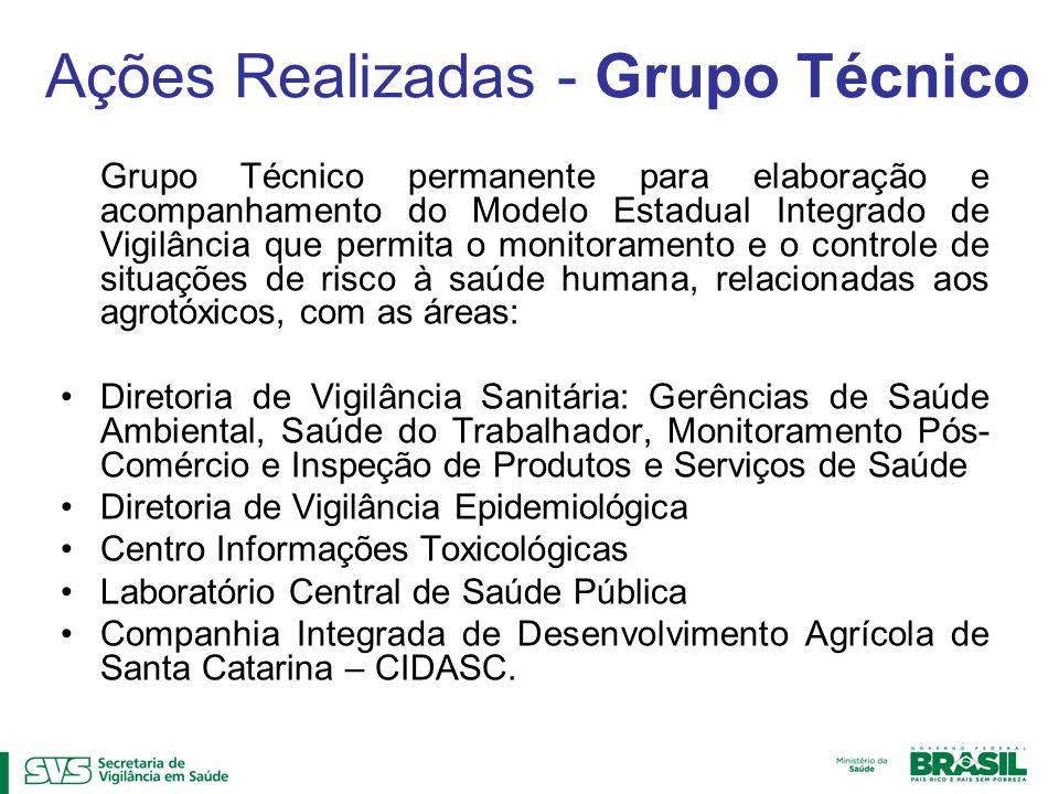 Ações Realizadas - Grupo Técnico