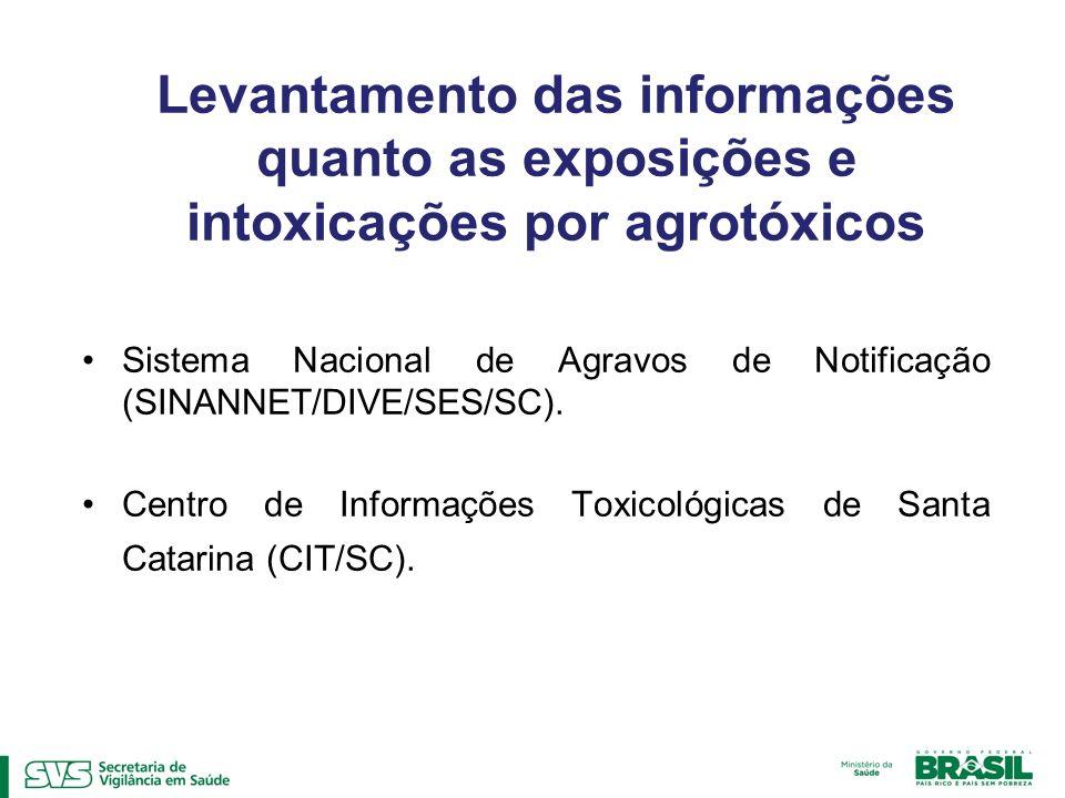 Levantamento das informações quanto as exposições e intoxicações por agrotóxicos