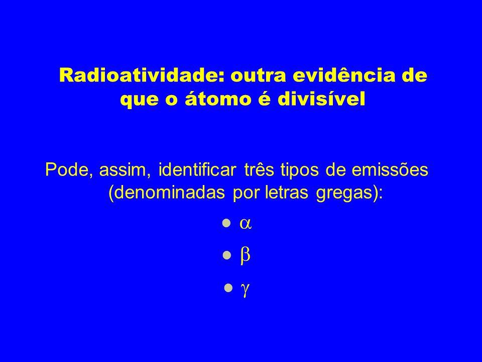 Radioatividade: outra evidência de que o átomo é divisível