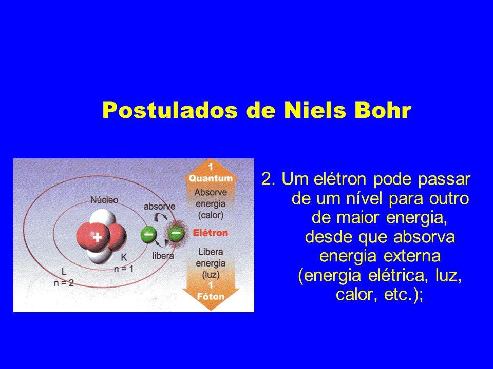 Postulados de Niels Bohr