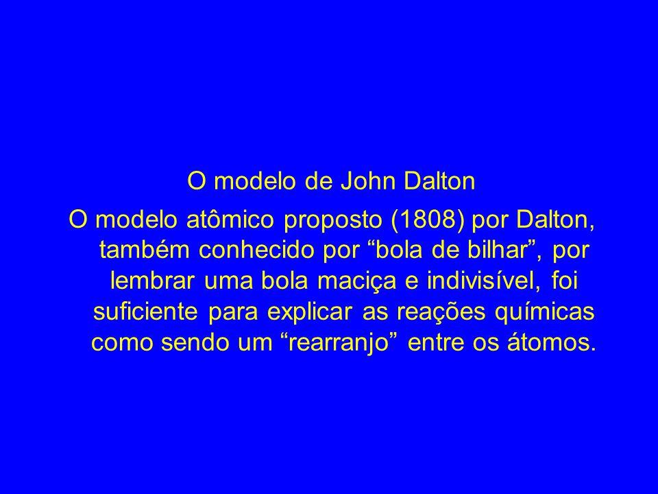 O modelo de John Dalton