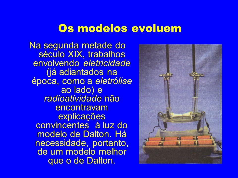 Os modelos evoluem