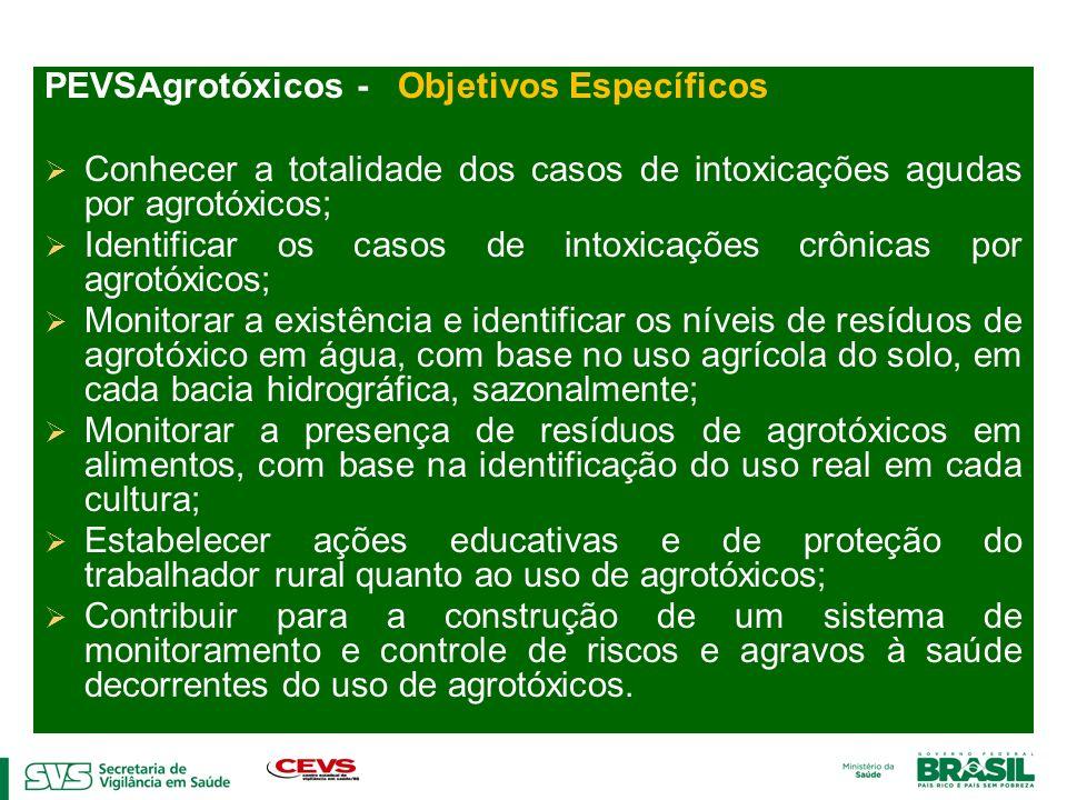 PEVSAgrotóxicos - Objetivos Específicos