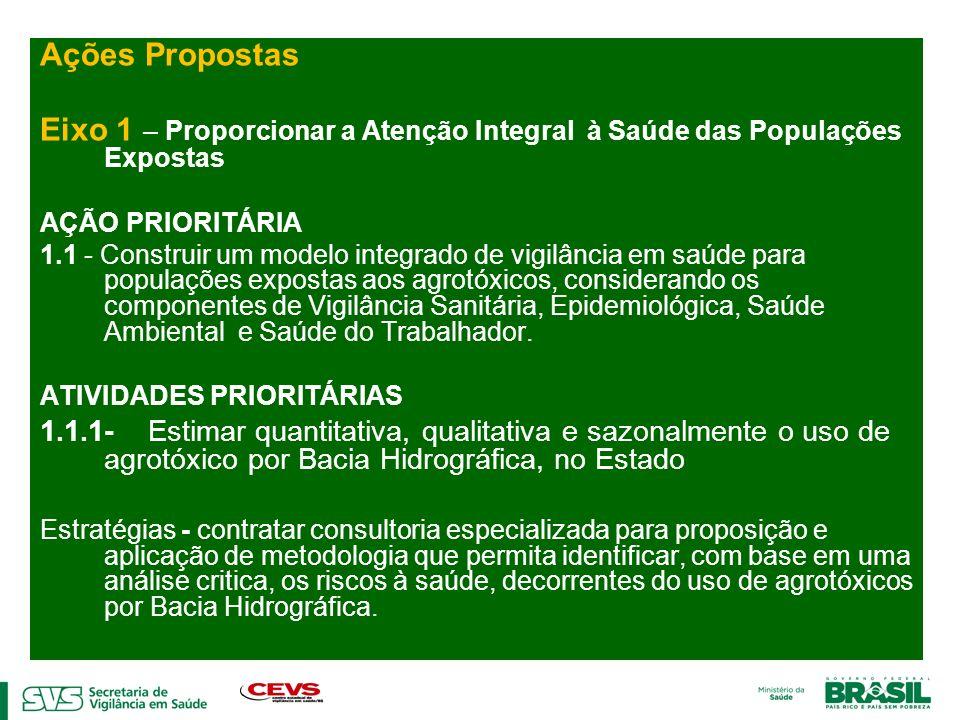 Ações Propostas Eixo 1 – Proporcionar a Atenção Integral à Saúde das Populações Expostas. AÇÃO PRIORITÁRIA.