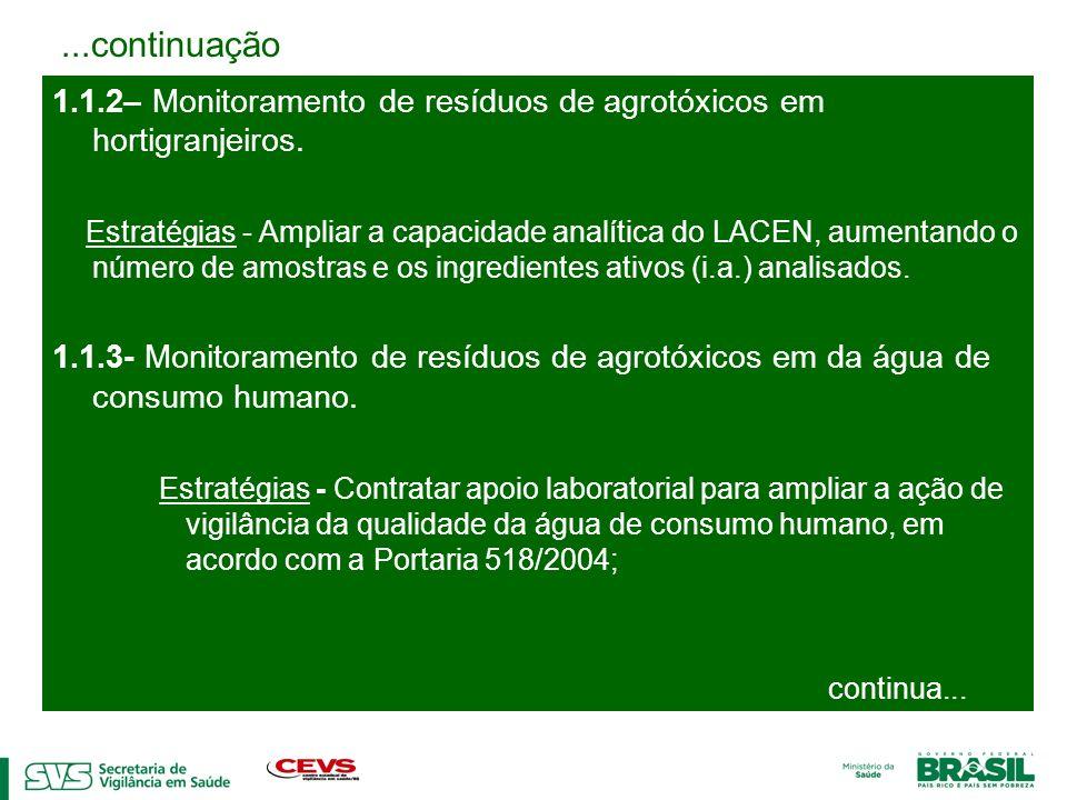 ...continuação 1.1.2– Monitoramento de resíduos de agrotóxicos em hortigranjeiros.