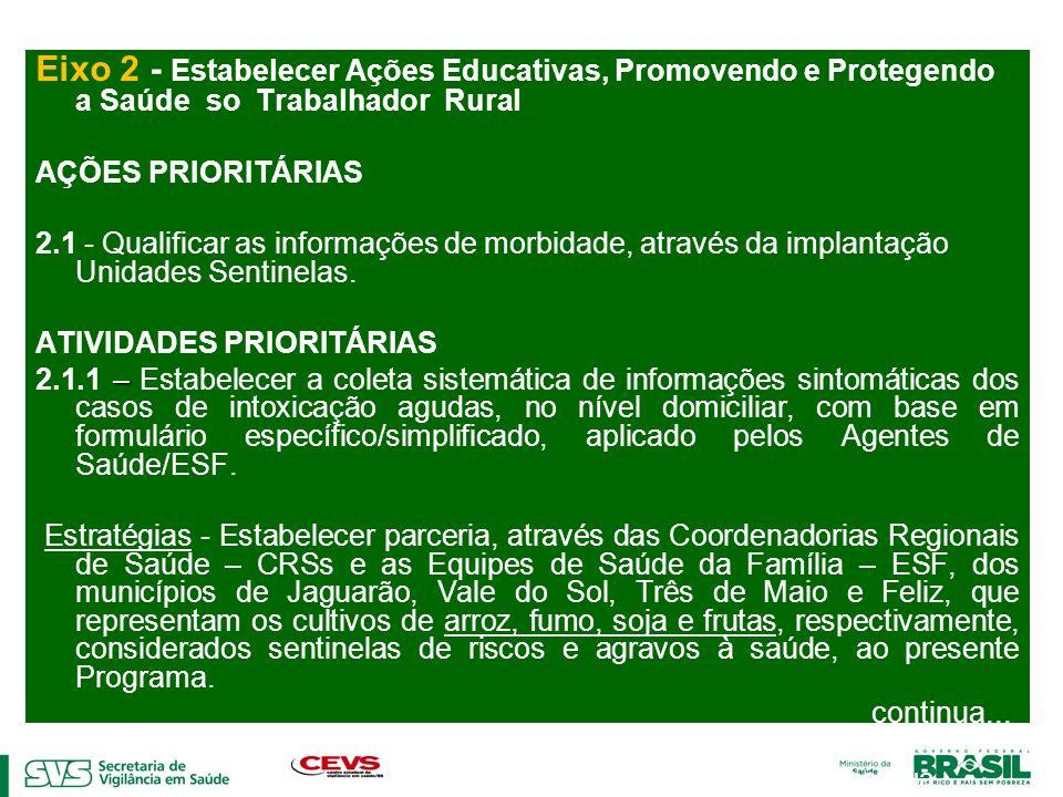 Eixo 2 - Estabelecer Ações Educativas, Promovendo e Protegendo a Saúde so Trabalhador Rural