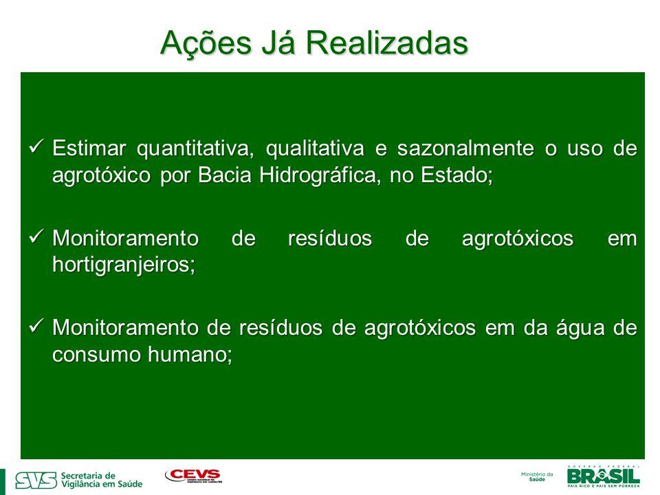 Ações Já Realizadas Estimar quantitativa, qualitativa e sazonalmente o uso de agrotóxico por Bacia Hidrográfica, no Estado;