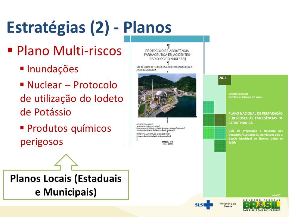 Estratégias (2) - Planos