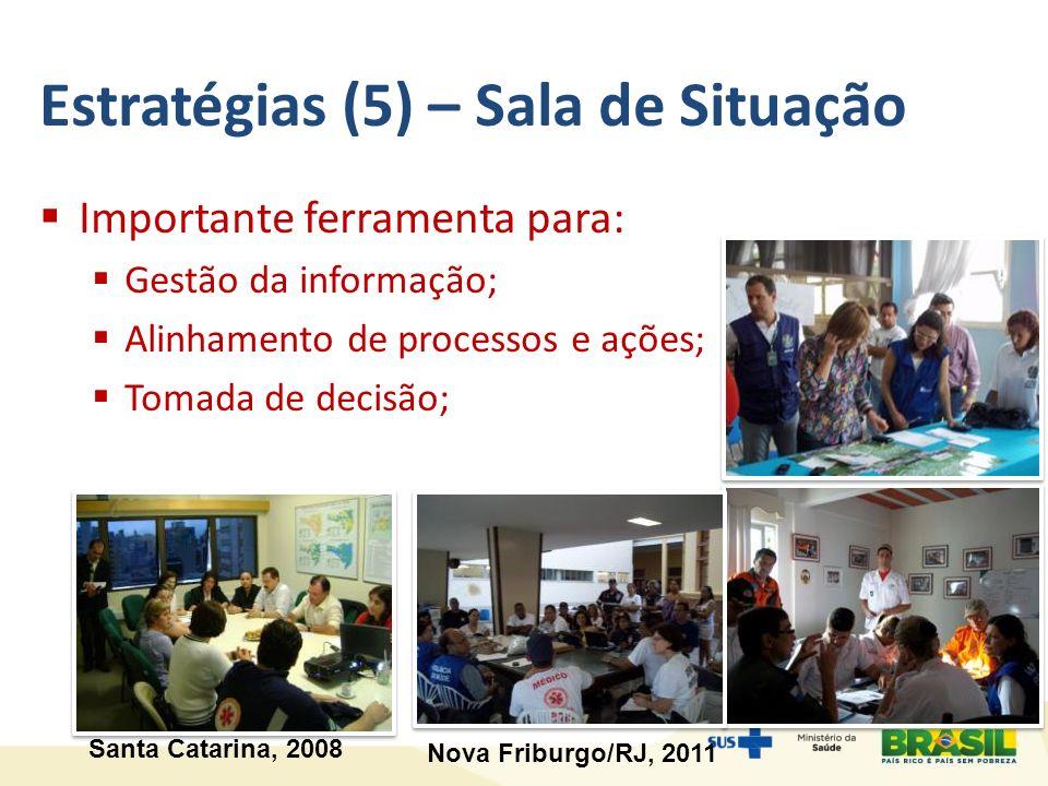 Estratégias (5) – Sala de Situação